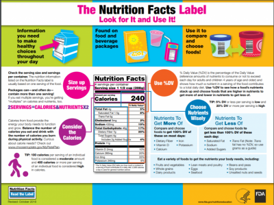 thumbnail of FDA Nutrition Label - look for it and use it