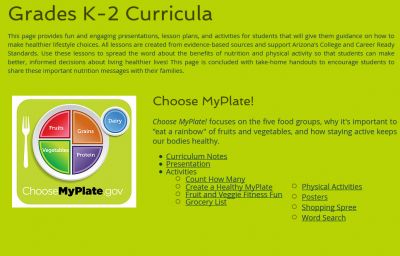 Choose MyPlate poster