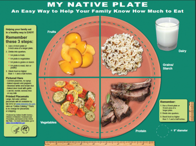thumbnail of my native plate