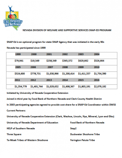 thumbnail of Nevada Division of Welfare and Supportive Services SNAP-Ed Program
