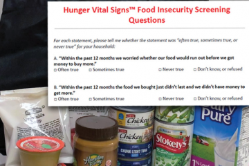 Hunger vital signs tm food insecurity screening questions example with a background of shelf stable food products