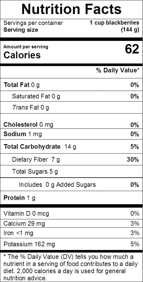 blackberry nutrition facts: cal 62, fat 0 g, sodium 1 mg, carbs 14 g, dietary fiber 7 g, sugars 5 g, protein 1 g, vit d 0%, calcium 3%, iron 3%, potassium 5%