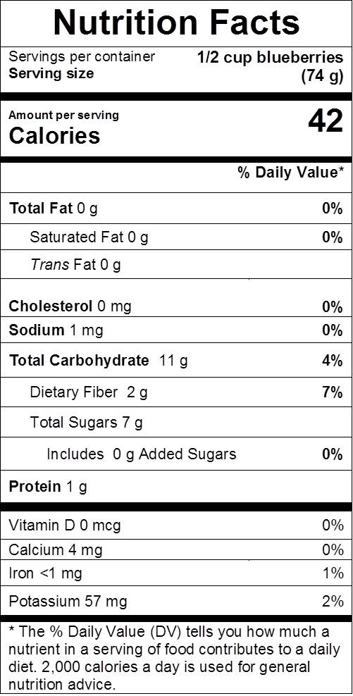 blueberries nutrition facts: cal 42, fat 0 g, sodium 1 mg, carbs 11 g, dietary fiber 2 g, sugars 7 g, protein 1 g, vit d 0%, calcium 0% iron 1%, potassium 2%