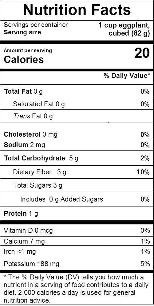 eggplant nutrition facts: cal 20, fat 0 g, sodium 2 mg, carbs 5 g, dietary fiber 3 g, sugars 3 g, protein 1 g, vit d 0%, calcium 1%, iron 1%, potassium 5%
