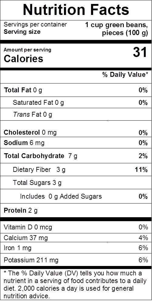 green beans nutrition facts: cal 31, fat 0 g, sodium 12 mg, carbs 7 g, dietary fiber 3 g, sugars 3 g, protein 2 g, vit d 0%, calcium 4%, iron 6%, potassium 6%