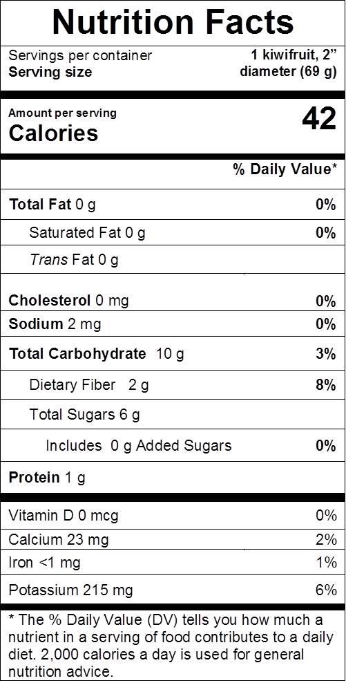 Kiwifruit nutrition facts: cal 42, fat 0 g, sodium 2 mg, carbs 10 g, dietary fiber 2 g, sugars 6 g, protein 1 g, vit d 0%, calcium 2%, iron 1%, potassium 6%