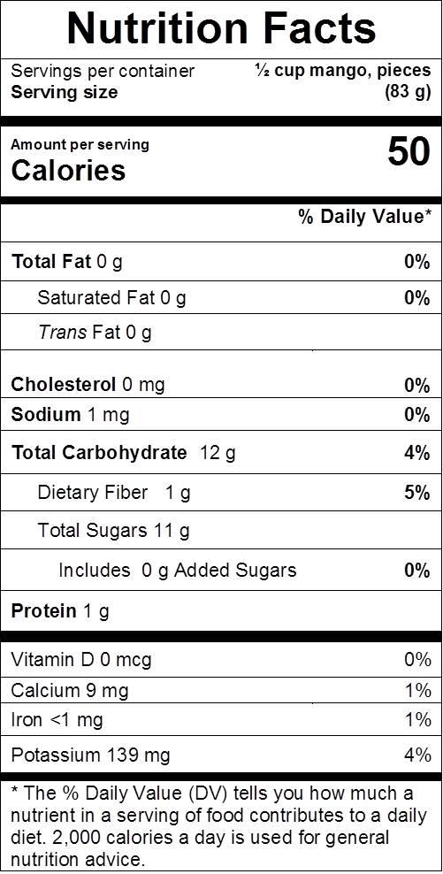 Mango nutrition facts: cal 50, fat 0 g, sodium 1 mg, carbs 12 g, dietary fiber 1 g, sugars 11 g, protein 1 g, vit d 0%, calcium 4%, iron 2%