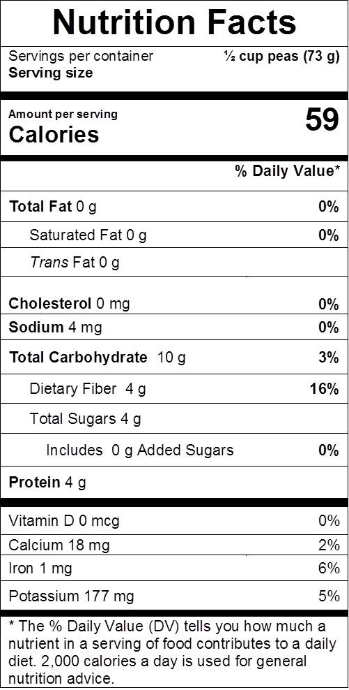 peas nutrition facts: cal 59, fat 0 g, sodium 4 mg, carbs 10 g, dietary fiber 4 g, sugars 4 g, protein 4 g, vit d 0%, calcium 2%, iron 6%, potassium 5%