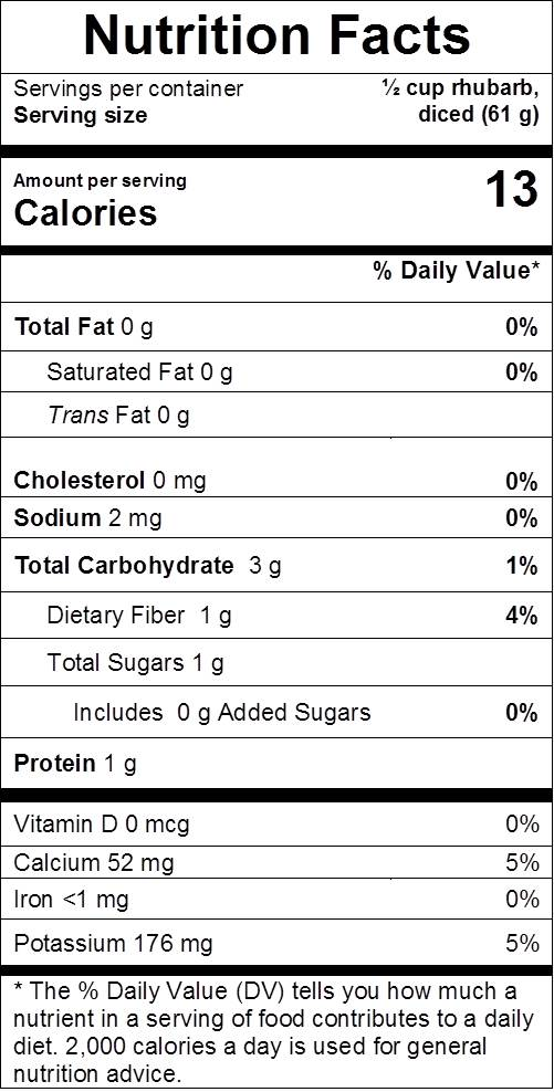 rhubarb nutrition facts: cal 13, fat 0 g, sodium 2 mg, carbs 3 g, dietary fiber 1 g, sugars 1 g, protein 1 g, vit d 0%, calcium 5%, iron 0%, potassium 5%