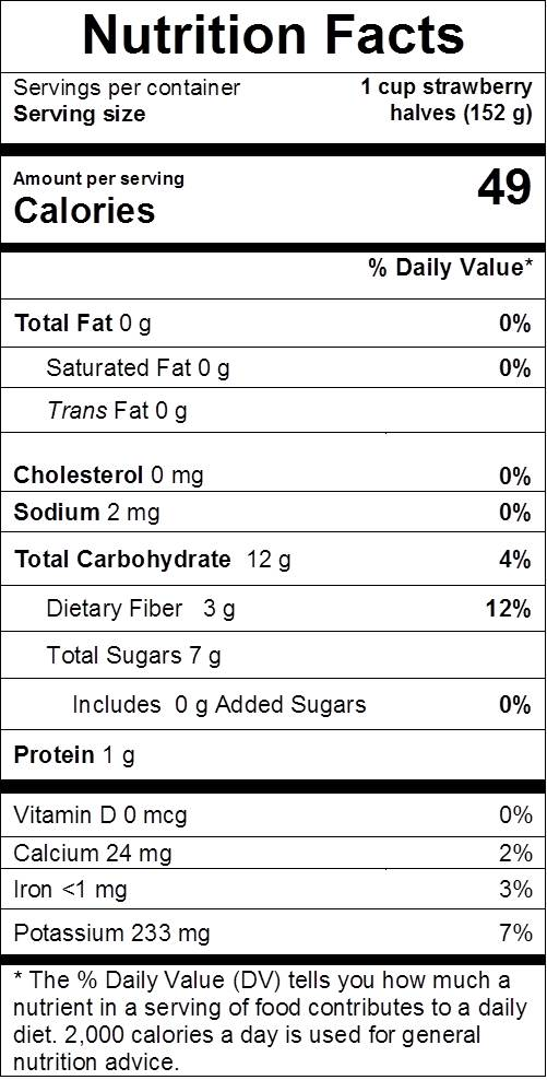 strawberry nutrition facts: cal 49, fat 0 g, sodium 2 mg, carbs 12 g, dietary fiber 3 g, sugars 7 g, protein 1 g, vit d 0%, calcium 2%, iron 3%, potassium 7%