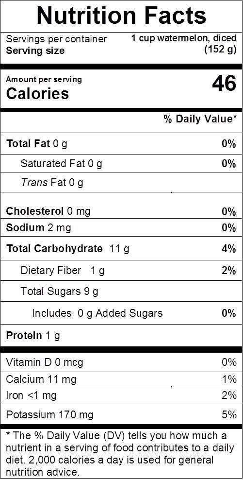 Blackberries: Nutrition Facts