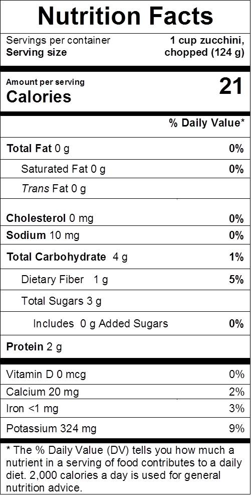 Zucchini nutrition facts: cal 21, fat 0 g,  sodium 10 mg, carbs 4 g, dietary fiber 1 g, sugars 3 g, protein 2 g, vit d 0%, calcium 2%, iron 3%, potassium 9%